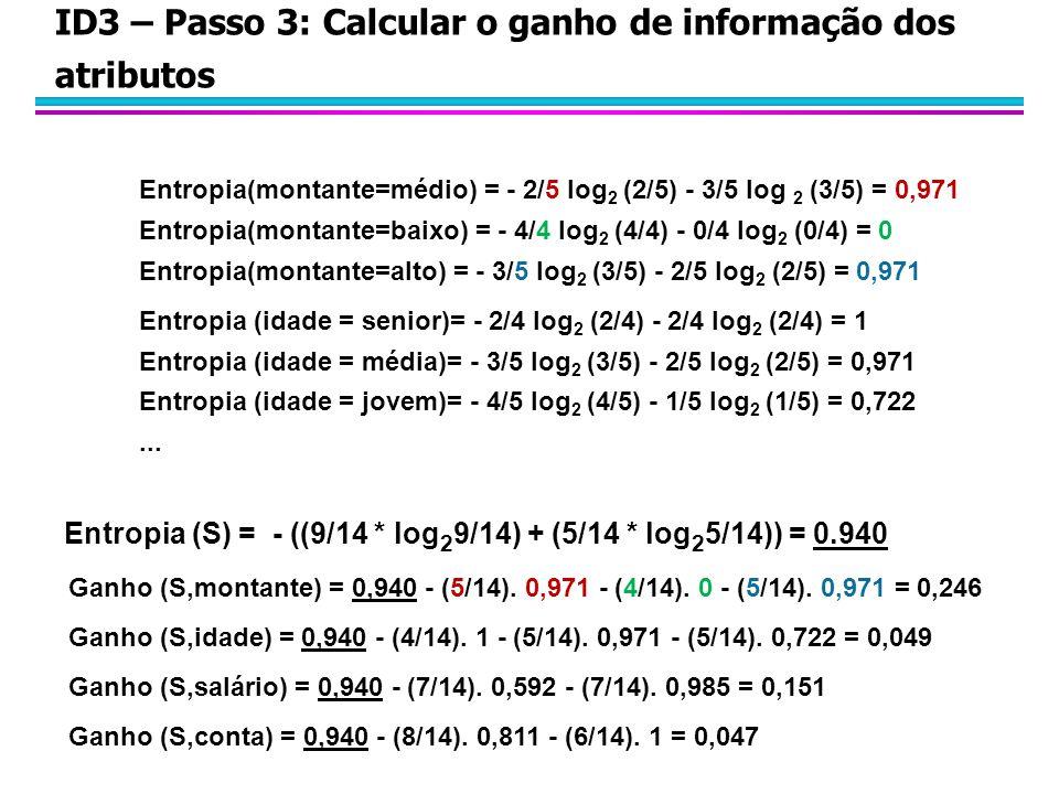 ID3 – Passo 3: Calcular o ganho de informação dos atributos Entropia(montante=médio) = - 2/5 log 2 (2/5) - 3/5 log 2 (3/5) = 0,971 Entropia(montante=b