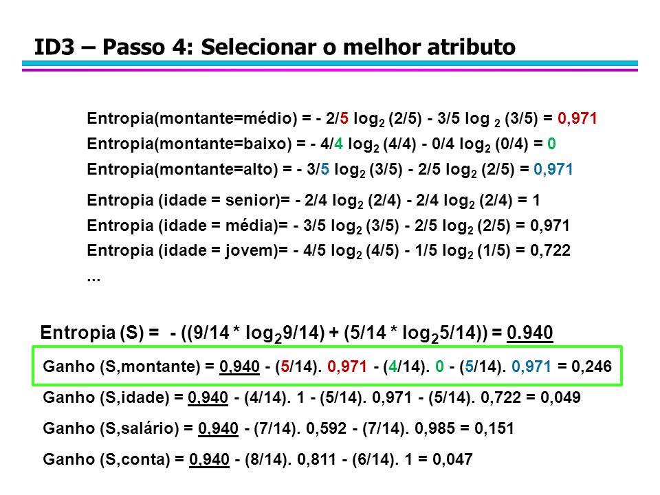 ID3 – Passo 4: Selecionar o melhor atributo Entropia(montante=médio) = - 2/5 log 2 (2/5) - 3/5 log 2 (3/5) = 0,971 Entropia(montante=baixo) = - 4/4 lo