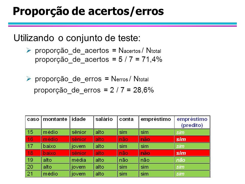 Proporção de acertos/erros Utilizando o conjunto de teste:  proporção_de_acertos = N acertos / N total proporção_de_acertos = 5 / 7 = 71,4%  proporç