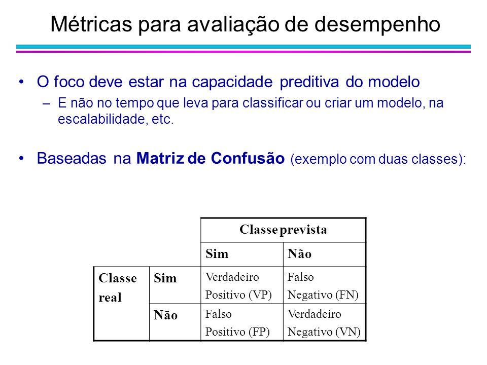 O foco deve estar na capacidade preditiva do modelo –E não no tempo que leva para classificar ou criar um modelo, na escalabilidade, etc. Baseadas na