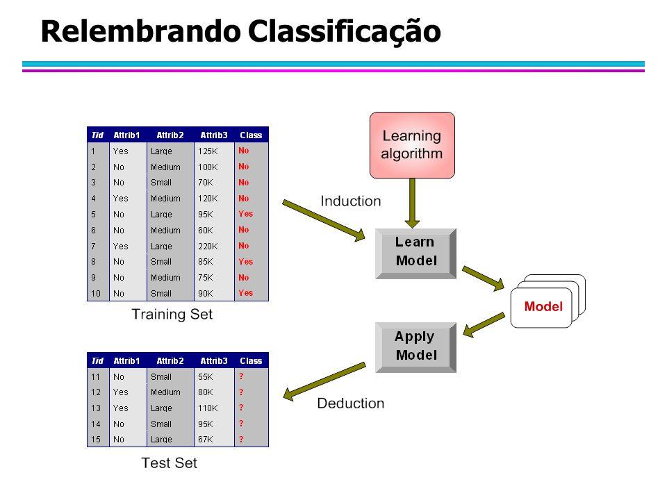 Exemplo de dados para concessão de empréstimo bancário