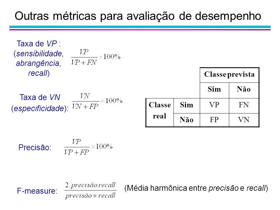 Taxa de VP : (sensibilidade, abrangência, recall) Outras métricas para avaliação de desempenho Taxa de VN (especificidade): Precisão: Classe prevista