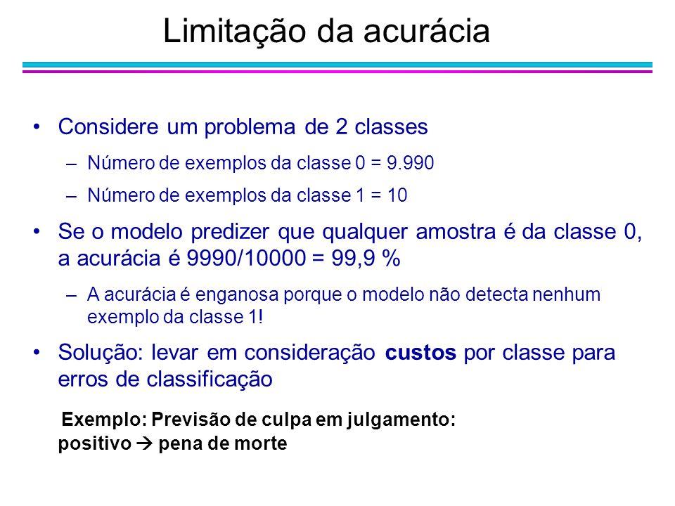 Considere um problema de 2 classes –Número de exemplos da classe 0 = 9.990 –Número de exemplos da classe 1 = 10 Se o modelo predizer que qualquer amos