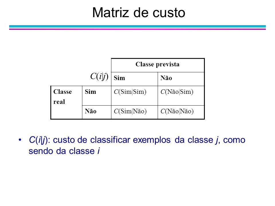 C(i|j): custo de classificar exemplos da classe j, como sendo da classe i Matriz de custo C(i|j)C(i|j) Classe prevista SimNão Classe real SimC(Sim|Sim
