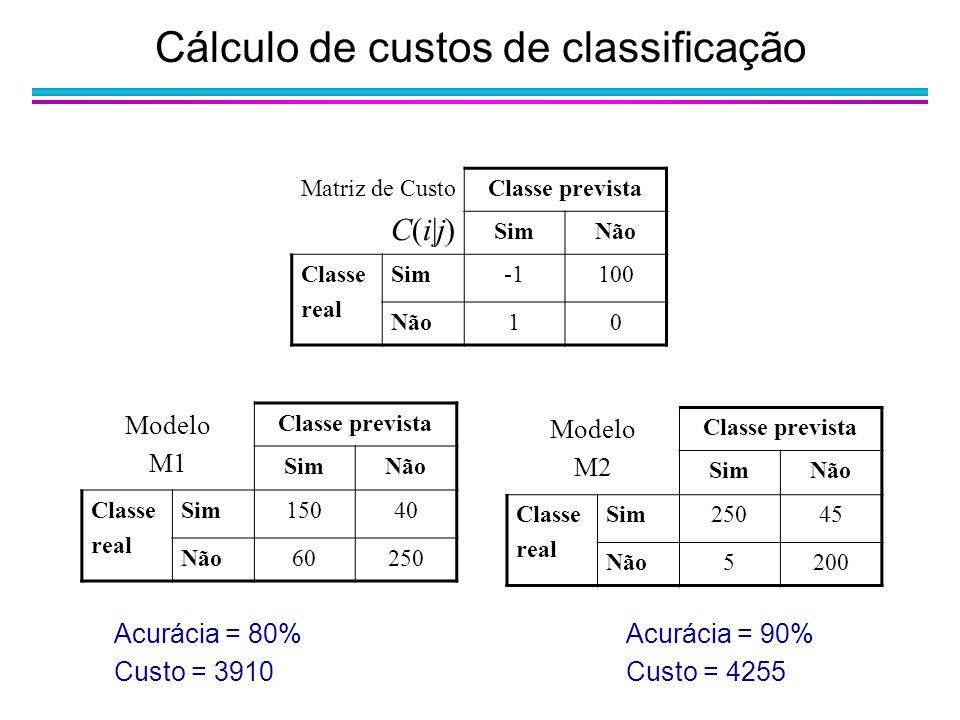 Acurácia = 80% Custo = 3910 Cálculo de custos de classificação Matriz de Custo C(i|j) Classe prevista SimNão Classe real Sim100 Não10 Modelo M1 Classe