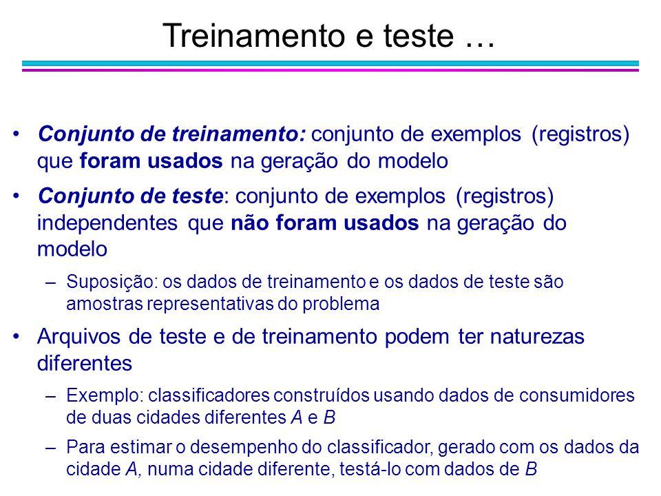 Conjunto de treinamento: conjunto de exemplos (registros) que foram usados na geração do modelo Conjunto de teste: conjunto de exemplos (registros) in