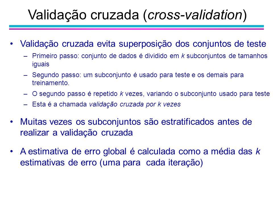 Validação cruzada evita superposição dos conjuntos de teste –Primeiro passo: conjunto de dados é dividido em k subconjuntos de tamanhos iguais –Segund