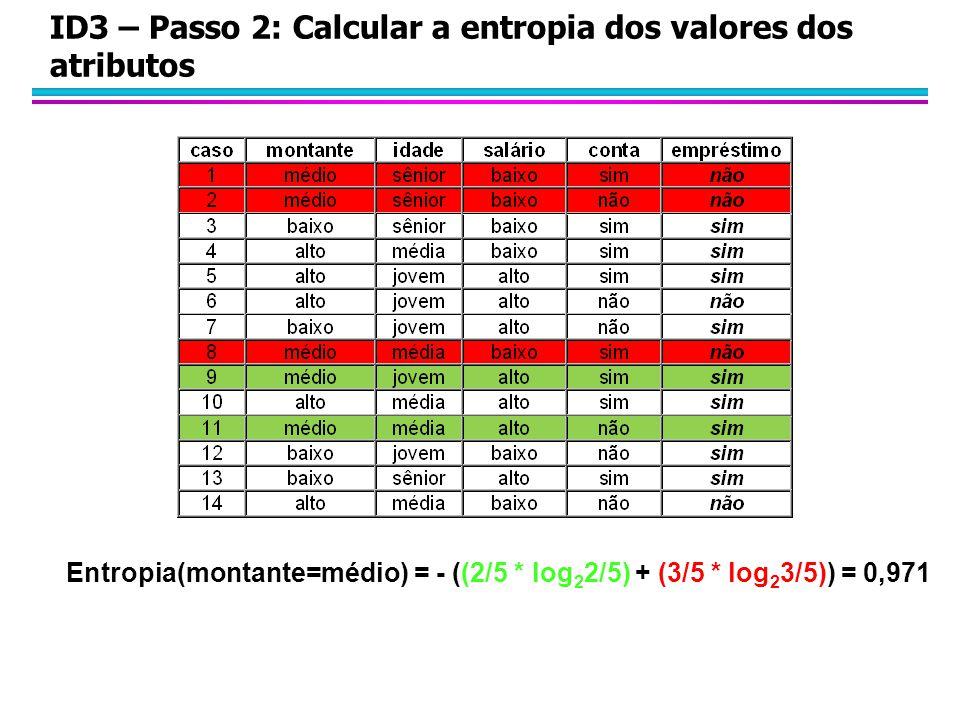 ID3 – Passo 2: Calcular a entropia dos valores dos atributos Entropia(montante=médio) = - ((2/5 * log 2 2/5) + (3/5 * log 2 3/5)) = 0,971 Entropia(montante=baixo) = - ((4/4 * log 2 4/4) + (0/4 * log 2 0/4)) = 0