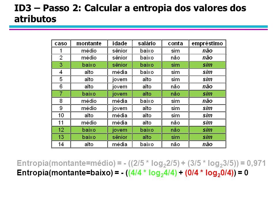 ID3 – Passo 2: Calcular a entropia dos valores dos atributos Entropia(montante=médio) = - ((2/5 * log 2 2/5) + (3/5 * log 2 3/5)) = 0,971 Entropia(montante=baixo) = - ((4/4 * log 2 4/4) + (0/4 * log 2 0/4)) = 0 Entropia(montante=alto) = - ((3/5 * log 2 3/5) + (2/5 * log 2 2/5)) = 0,971
