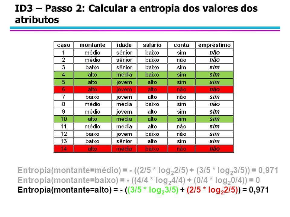 ID3 – Passo 2: Calcular a entropia dos valores dos atributos Entropia(montante=médio) = - 2/5 log 2 (2/5) - 3/5 log 2 (3/5) = 0,971 Entropia(montante=baixo) = - 4/4 log 2 (4/4) - 0/4 log 2 (0/4) = 0 Entropia(montante=alto) = - 3/5 log 2 (3/5) - 2/5 log 2 (2/5) = 0,971 Entropia (idade = senior)= - 2/4 log 2 (2/4) - 2/4 log 2 (2/4) = 1 Entropia (idade = média)= - 3/5 log 2 (3/5) - 2/5 log 2 (2/5) = 0,971 Entropia (idade = jovem)= - 4/5 log 2 (4/5) - 1/5 log 2 (1/5) = 0,722...