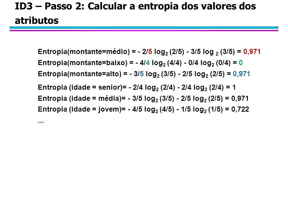 ID3 – Passo 3: Calcular o ganho de informação dos atributos Entropia(montante=médio) = - 2/5 log 2 (2/5) - 3/5 log 2 (3/5) = 0,971 Entropia(montante=baixo) = - 4/4 log 2 (4/4) - 0/4 log 2 (0/4) = 0 Entropia(montante=alto) = - 3/5 log 2 (3/5) - 2/5 log 2 (2/5) = 0,971 Entropia (idade = senior)= - 2/4 log 2 (2/4) - 2/4 log 2 (2/4) = 1 Entropia (idade = média)= - 3/5 log 2 (3/5) - 2/5 log 2 (2/5) = 0,971 Entropia (idade = jovem)= - 4/5 log 2 (4/5) - 1/5 log 2 (1/5) = 0,722...