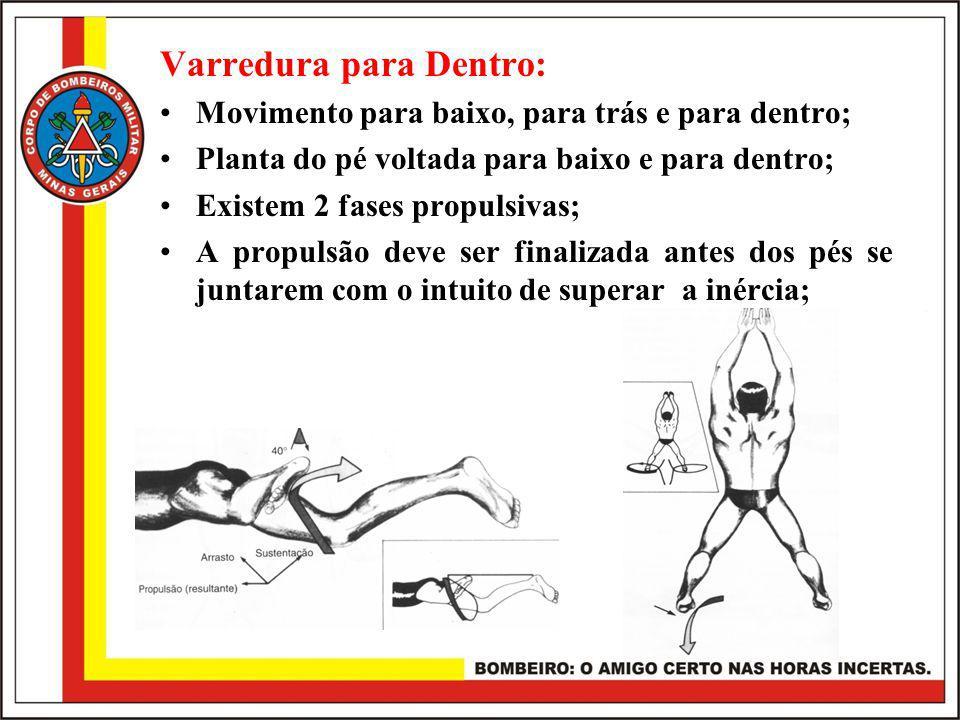 Varredura para Dentro: Movimento para baixo, para trás e para dentro; Planta do pé voltada para baixo e para dentro; Existem 2 fases propulsivas; A pr