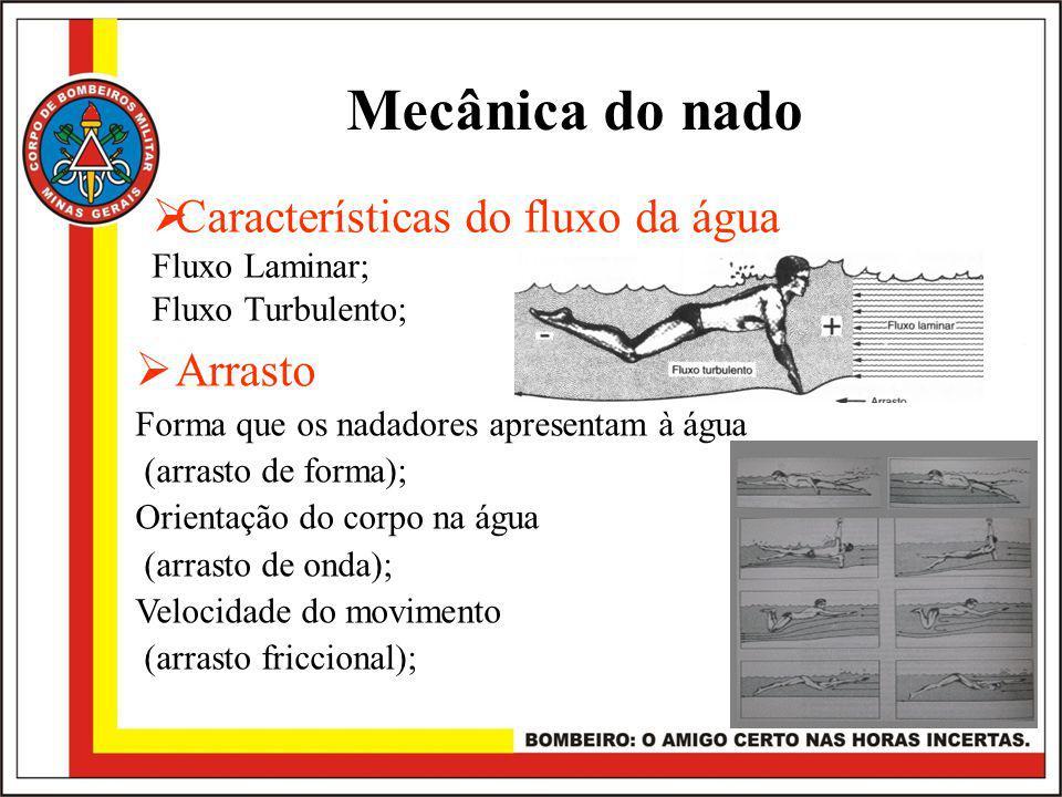  Características do fluxo da água Fluxo Laminar; Fluxo Turbulento; Mecânica do nado  Arrasto Forma que os nadadores apresentam à água (arrasto de fo