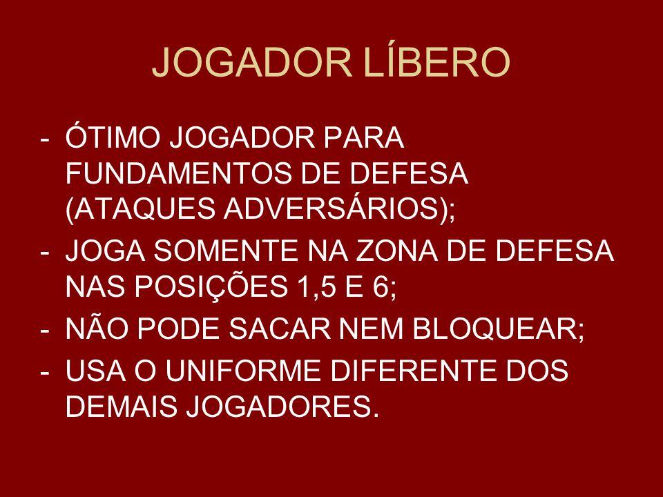 JOGADOR LÍBERO -ÓTIMO JOGADOR PARA FUNDAMENTOS DE DEFESA (ATAQUES ADVERSÁRIOS); -JOGA SOMENTE NA ZONA DE DEFESA NAS POSIÇÕES 1,5 E 6; -NÃO PODE SACAR
