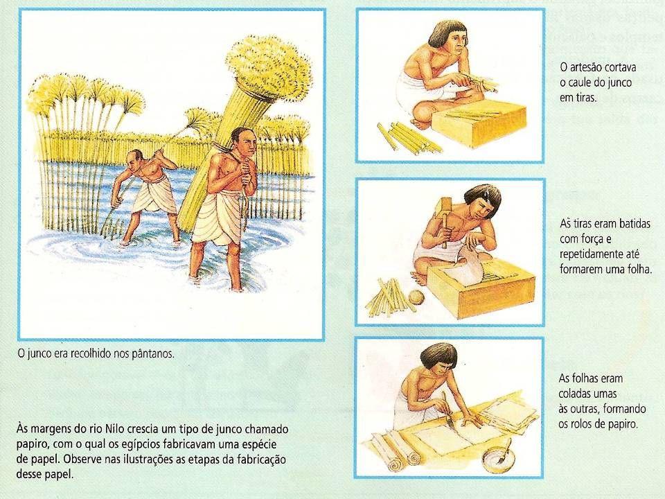 O FARAÓ Era considerado um deus vivo, filho do Sol (Amon-Rá) e encarnação do deus- falcão (Hórus).Era considerado um deus vivo, filho do Sol (Amon-Rá) e encarnação do deus- falcão (Hórus).