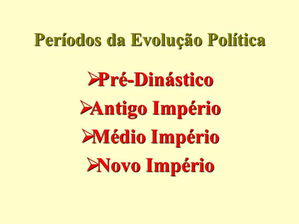 Períodos da Evolução Política  Pré-Dinástico  Antigo Império  Médio Império  Novo Império