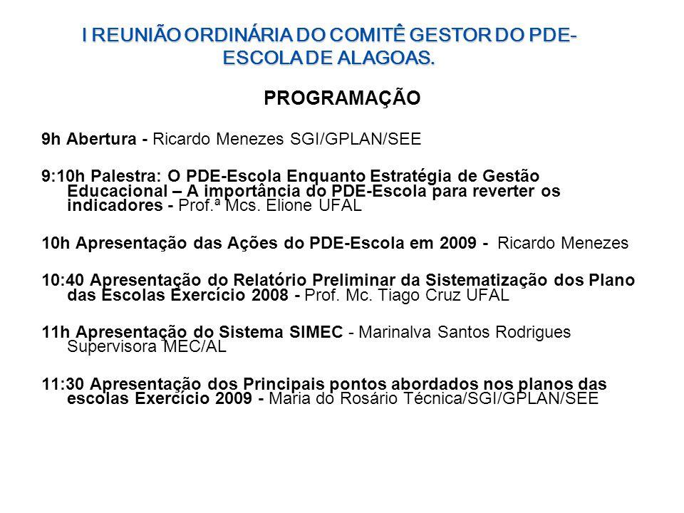 AÇÕES PDE-ESCOLA 2009 1.