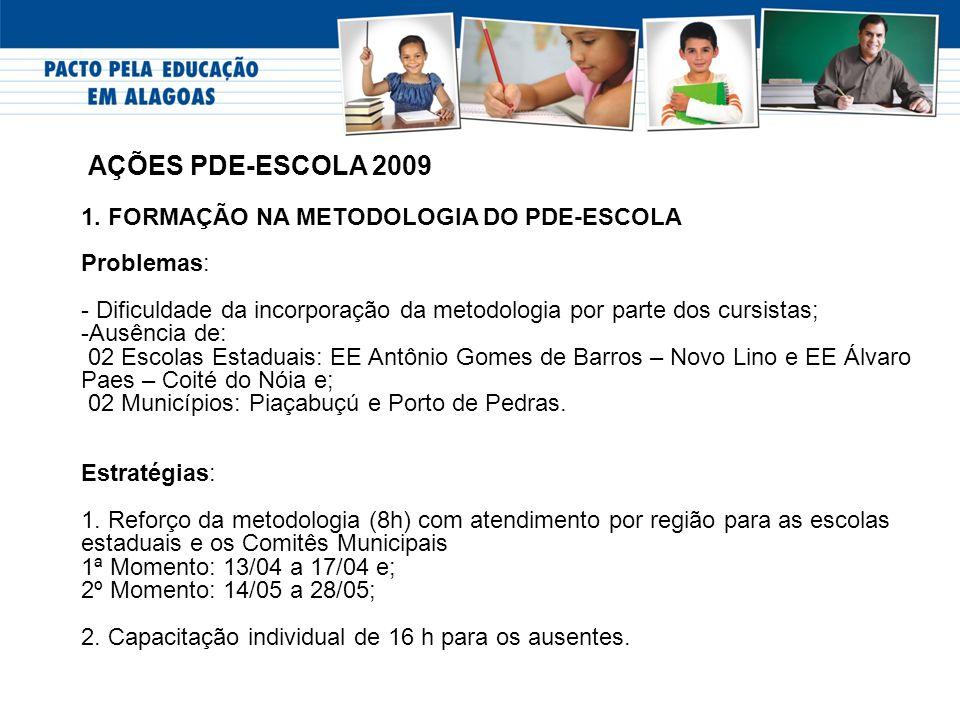 AÇÕES PDE-ESCOLA 2009 2.