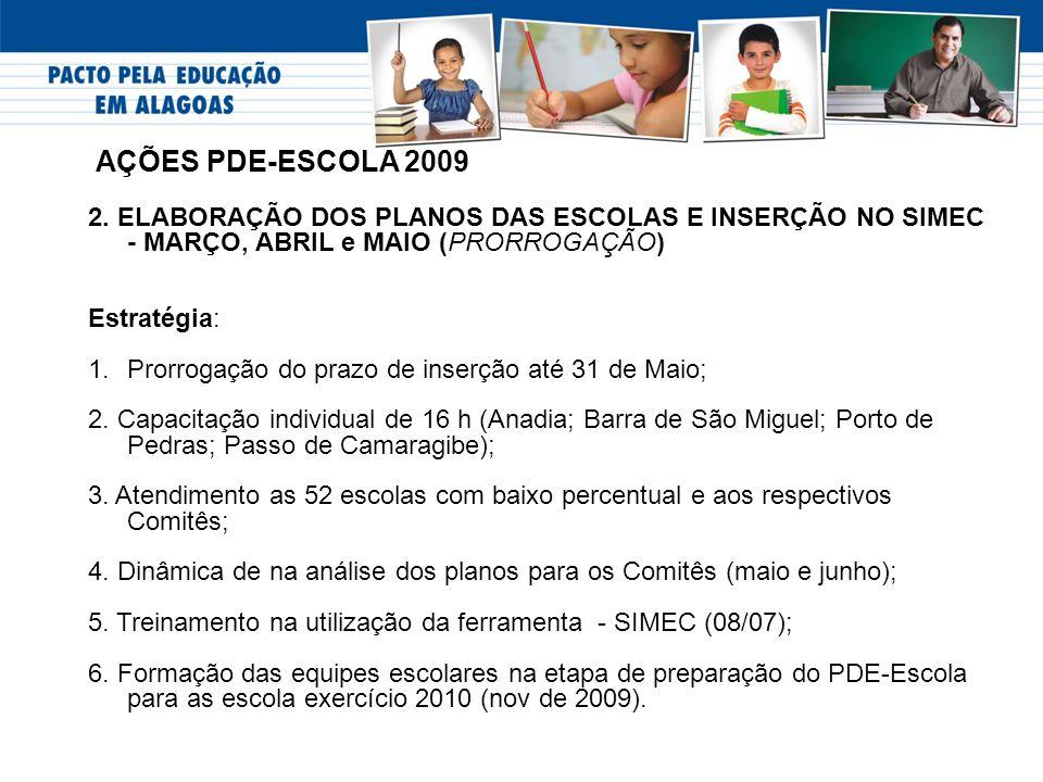 AÇÕES PDE-ESCOLA 2009 3.