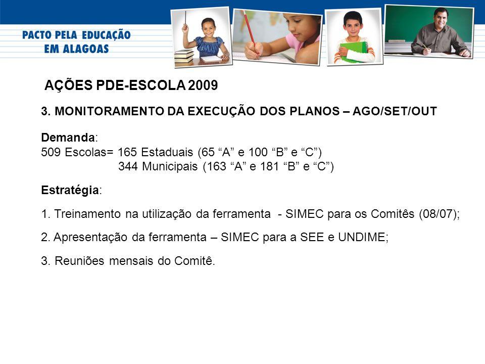 AÇÕES PDE-ESCOLA 2009 – PLANO DE AÇÃO AÇÃODESCRIÇÃO DA AÇÃORESPONSÁVELPERÍODO 01Capacitação da metodologia do PDE-EscolaGPLANFEV e MAR/2009 02Elaboração dos planos pelas escolas e inserção no SIMECEscolasMAR, ABR e MAI/2009 03Monitoramento da execução dos planos de ação pelas escolasComitê EstratégicoJUL, AGO, SET e OUT/2009 04Formação na metodologia do PDE-Escola para 62 escolas estaduais Comitê EstratégicoJUL/2009 05Formação da equipe escolar na etapa de preparação do PDE- Escola Comitê EstratégicoNOV/2009