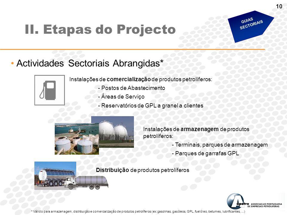 10 Instalações de comercialização de produtos petrolíferos: - Postos de Abastecimento - Áreas de Serviço - Reservatórios de GPL a granel a clientes In