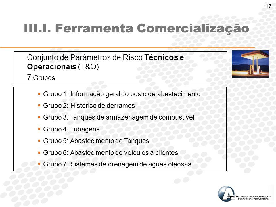 17 III.I. Ferramenta Comercialização Conjunto de Parâmetros de Risco Técnicos e Operacionais (T&O) 7 Grupos  Grupo 1: Informação geral do posto de ab