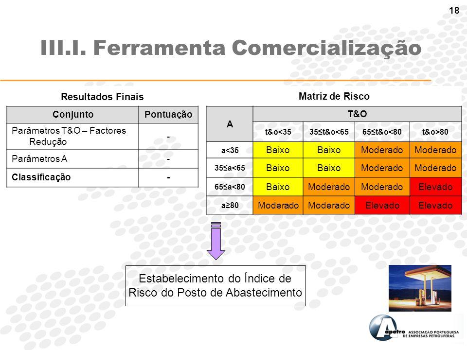 18 III.I. Ferramenta Comercialização Resultados Finais ConjuntoPontuação Parâmetros T&O – Factores Redução - Parâmetros A- Classificação- Estabelecime
