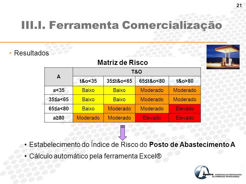 21 Estabelecimento do Índice de Risco do Posto de Abastecimento A Cálculo automático pela ferramenta Excel® III.I. Ferramenta Comercialização Matriz d