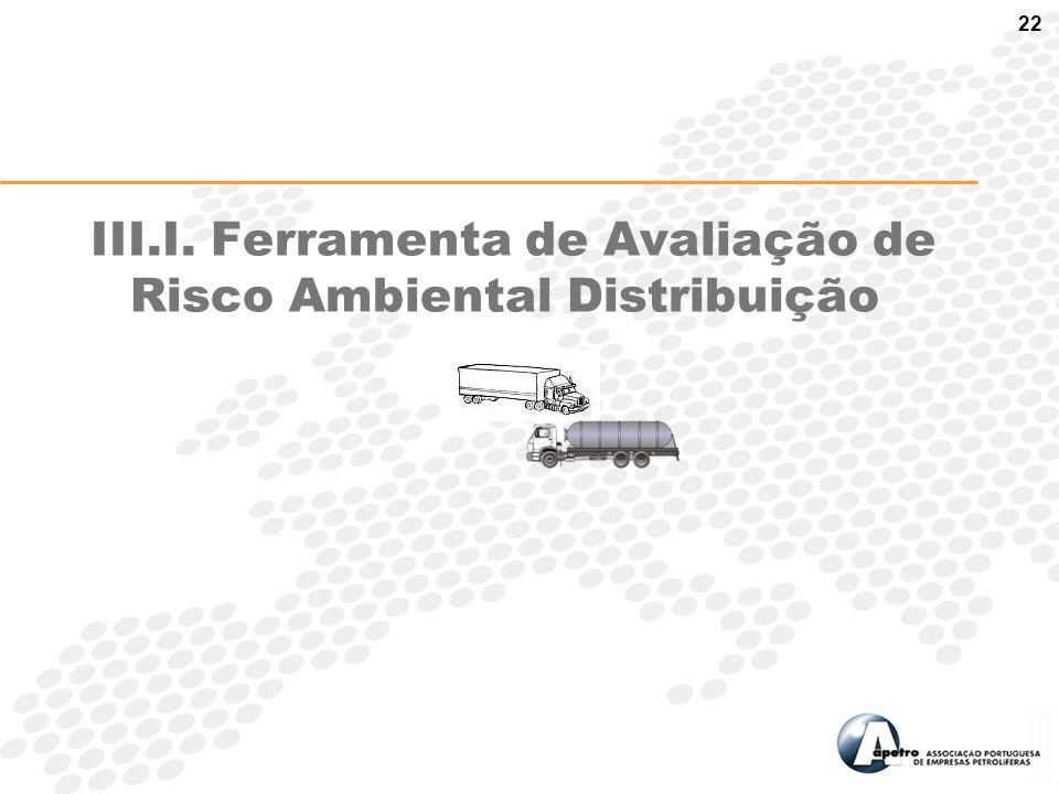 22 III.I. Ferramenta de Avaliação de Risco Ambiental Distribuição