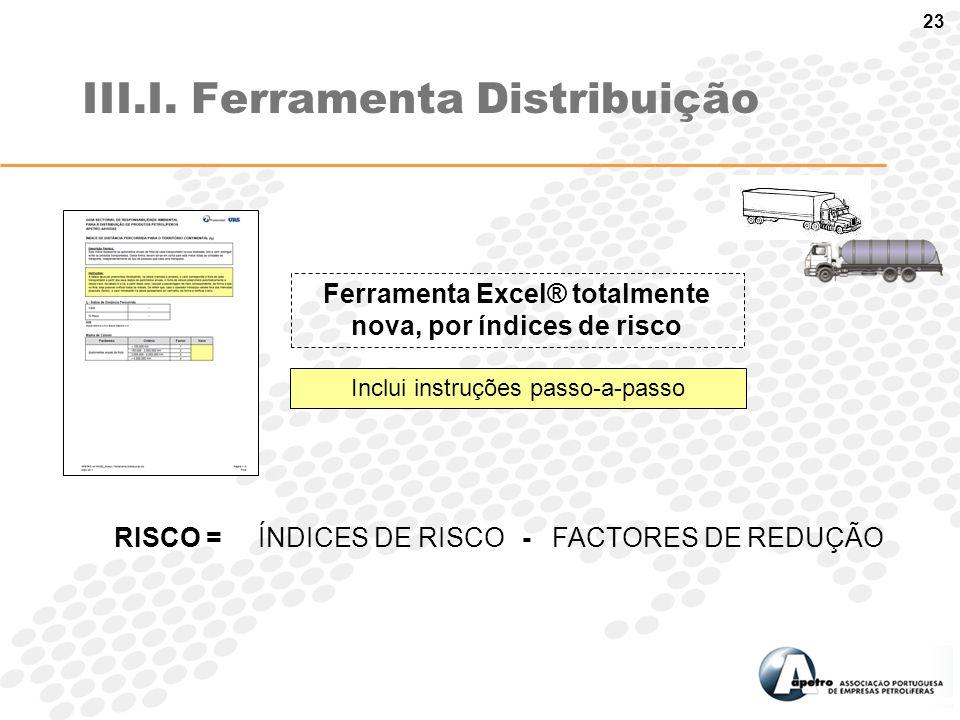 23 III.I. Ferramenta Distribuição Ferramenta Excel® totalmente nova, por índices de risco RISCO =ÍNDICES DE RISCOFACTORES DE REDUÇÃO- Inclui instruçõe
