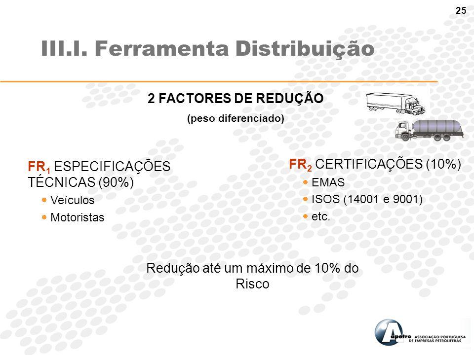25 III.I. Ferramenta Distribuição FR 1 ESPECIFICAÇÕES TÉCNICAS (90%)  Veículos  Motoristas FR 2 CERTIFICAÇÕES (10%)  EMAS  ISOS (14001 e 9001)  e