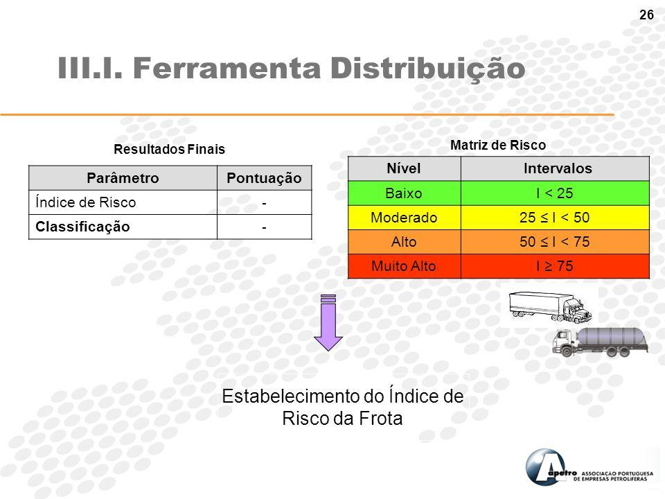 26 III.I. Ferramenta Distribuição Matriz de Risco NívelIntervalos BaixoI < 25 Moderado25 ≤ I < 50 Alto50 ≤ I < 75 Muito AltoI ≥ 75 Resultados Finais P