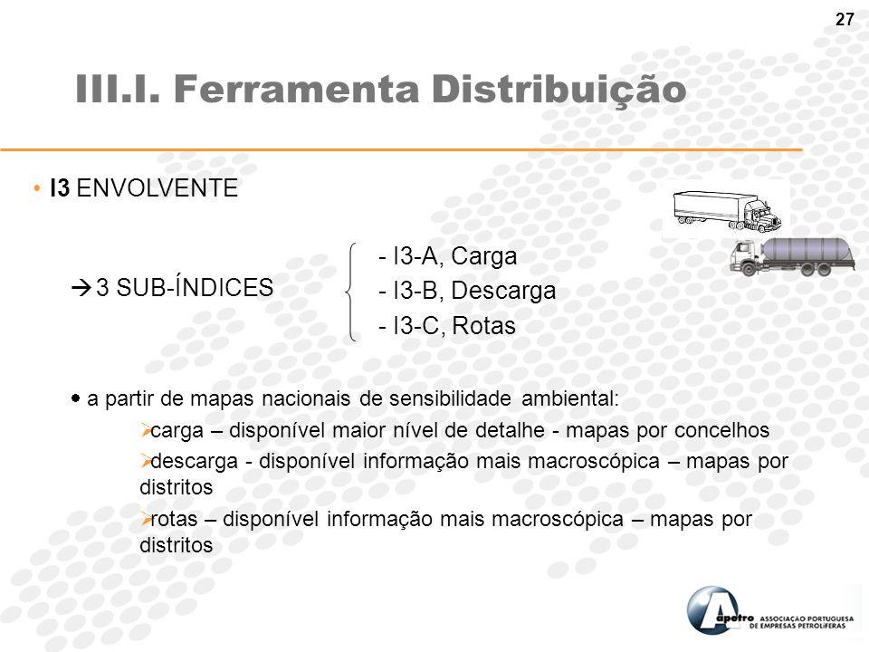 27 III.I. Ferramenta Distribuição I3 ENVOLVENTE  3 SUB-ÍNDICES - I3-A, Carga - I3-B, Descarga - I3-C, Rotas  a partir de mapas nacionais de sensibil