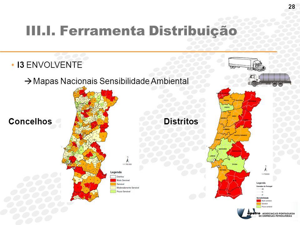 28 III.I. Ferramenta Distribuição I3 ENVOLVENTE  Mapas Nacionais Sensibilidade Ambiental ConcelhosDistritos