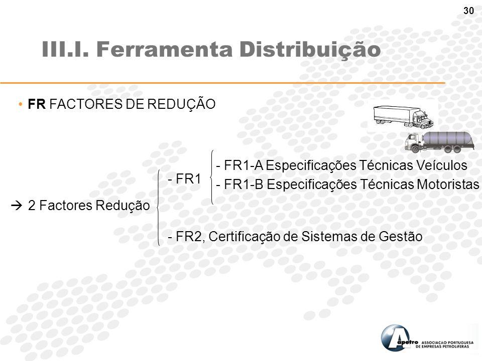30 III.I. Ferramenta Distribuição FR FACTORES DE REDUÇÃO - FR1 - FR2, Certificação de Sistemas de Gestão  2 Factores Redução - FR1-A Especificações T