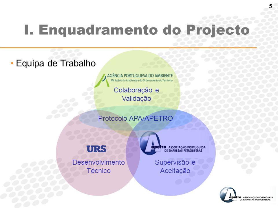 5 I. Enquadramento do Projecto Equipa de Trabalho Protocolo APA/APETRO Desenvolvimento Técnico Supervisão e Aceitação Colaboração e Validação