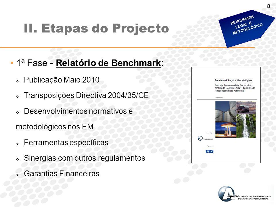 8 1ª Fase - Relatório de Benchmark:  Publicação Maio 2010  Transposições Directiva 2004/35/CE  Desenvolvimentos normativos e metodológicos nos EM 