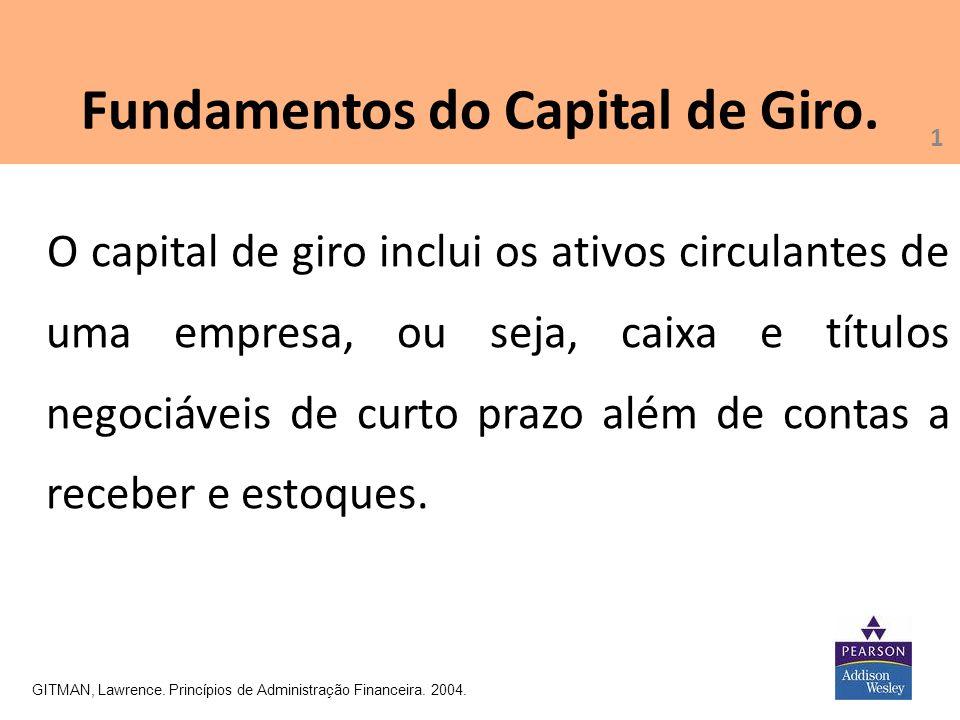 Fundamentos do Capital de Giro.