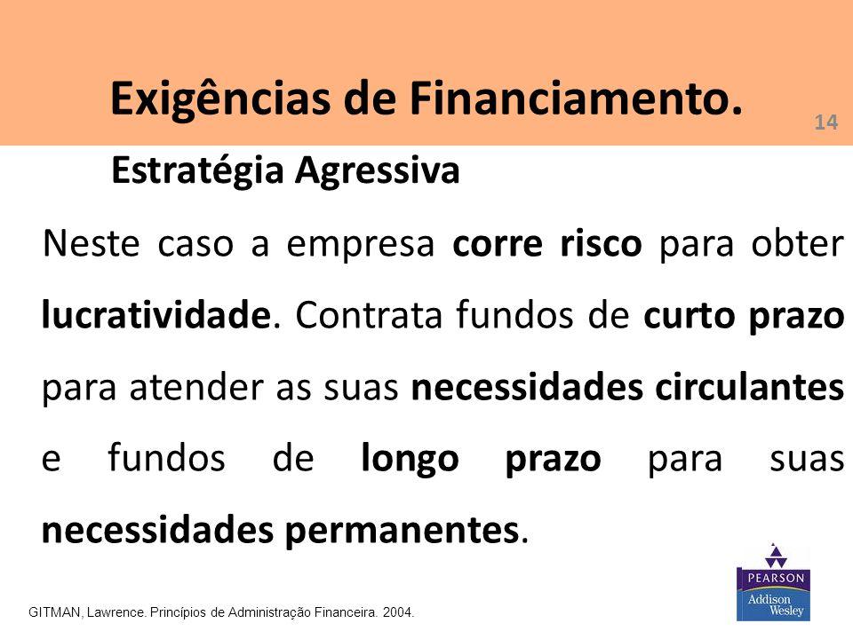 Exigências de Financiamento. GITMAN, Lawrence. Princípios de Administração Financeira. 2004. Neste caso a empresa corre risco para obter lucratividade