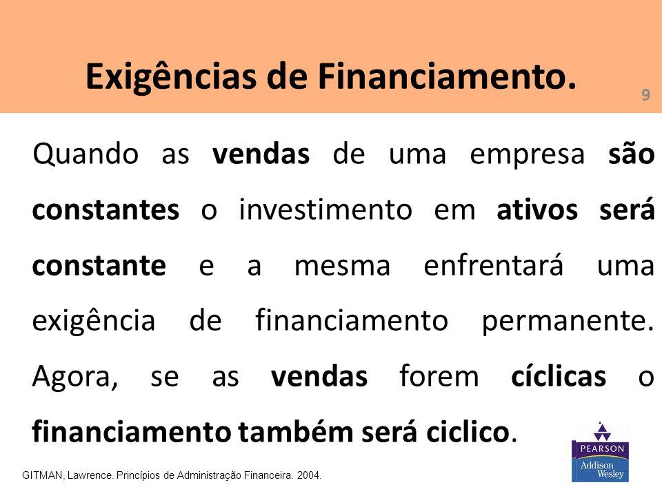 Exigências de Financiamento. GITMAN, Lawrence. Princípios de Administração Financeira. 2004. Quando as vendas de uma empresa são constantes o investim