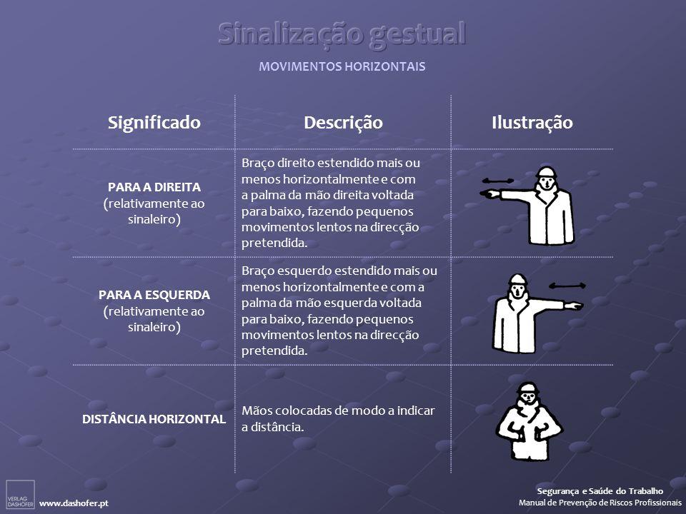 SignificadoDescriçãoIlustração PARA A DIREITA (relativamente ao sinaleiro) Braço direito estendido mais ou menos horizontalmente e com a palma da mão