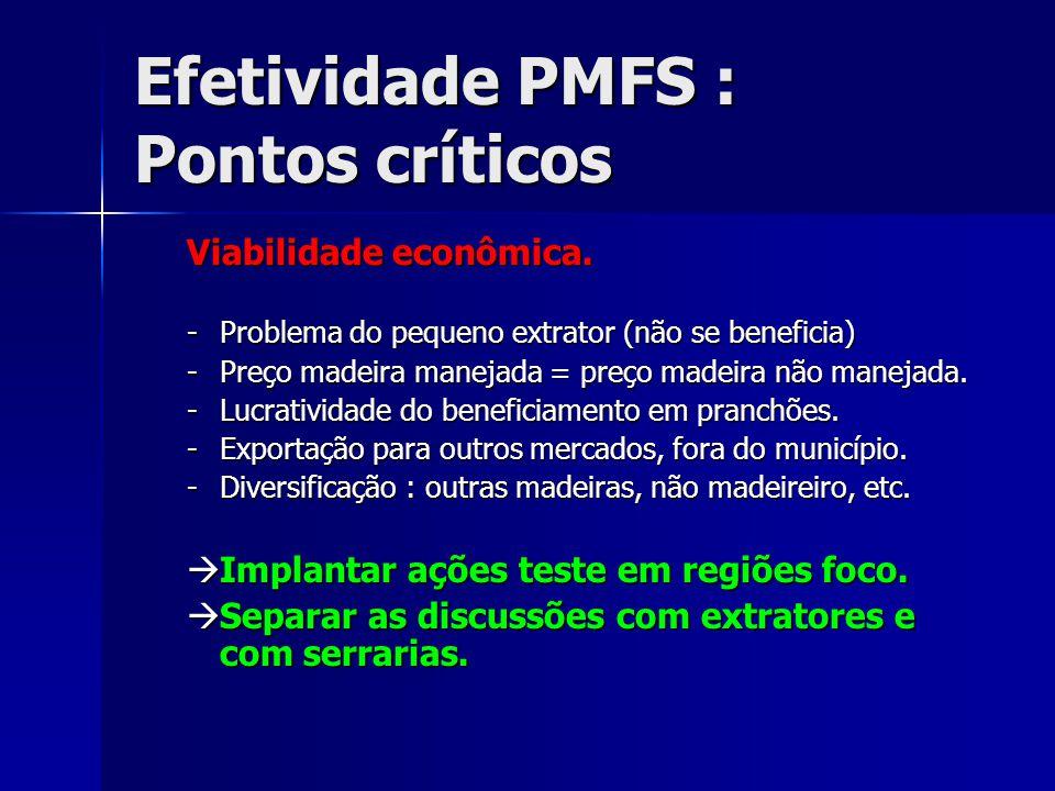 Efetividade PMFS : Pontos críticos Viabilidade econômica. -Problema do pequeno extrator (não se beneficia) -Preço madeira manejada = preço madeira não