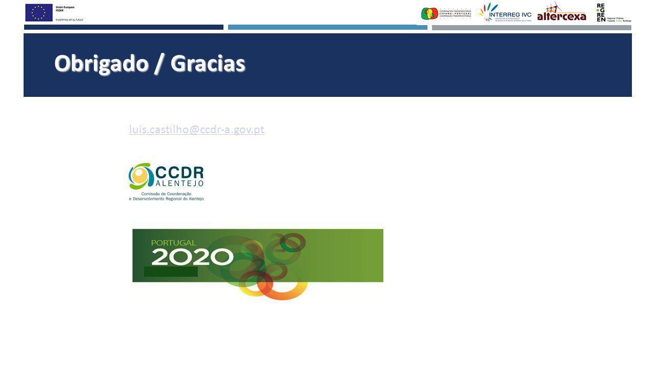 Obrigado / Gracias luis.castilho@ccdr-a.gov.pt