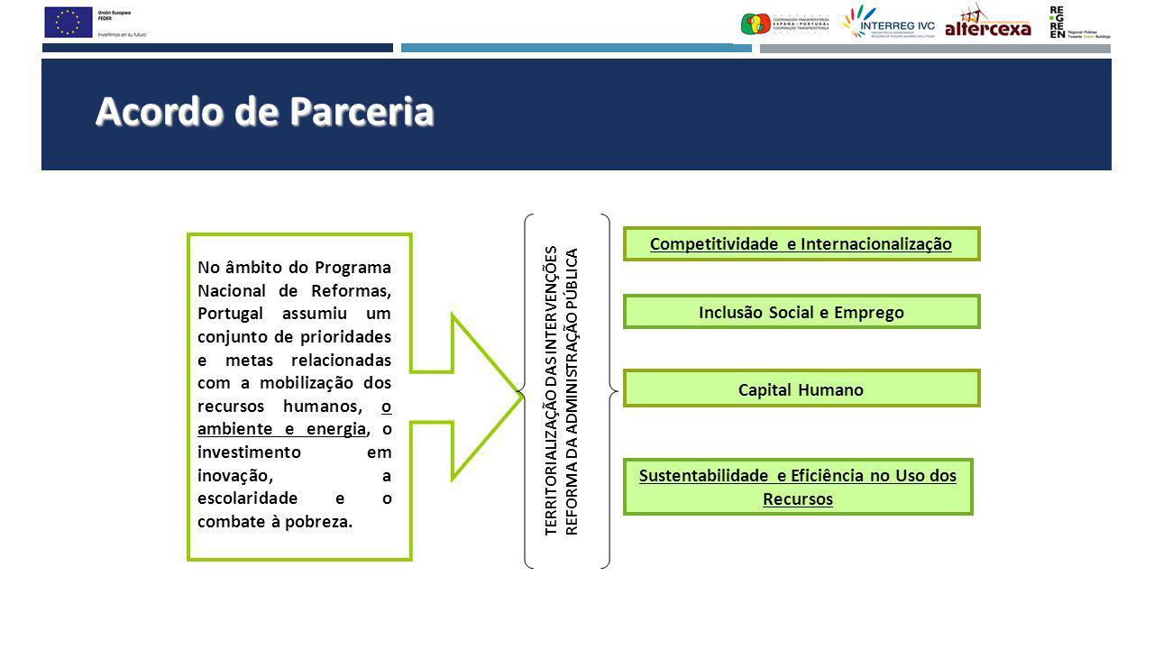 Acordo de Parceria Sustentabilidade e Eficiência no Uso dos Recursos Capital Humano Inclusão Social e Emprego Competitividade e Internacionalização No