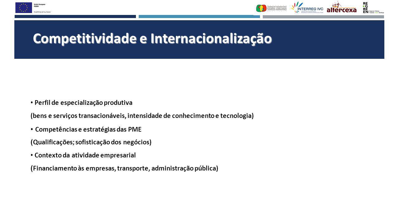 Competitividade e Internacionalização Perfil de especialização produtiva (bens e serviços transacionáveis, intensidade de conhecimento e tecnologia) C