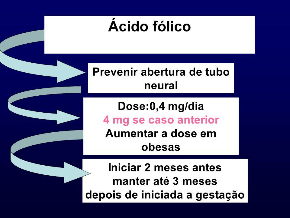 Iniciar 2 meses antes manter até 3 meses depois de iniciada a gestação Ácido fólico Prevenir abertura de tubo neural Dose:0,4 mg/dia 4 mg se caso anterior Aumentar a dose em obesas