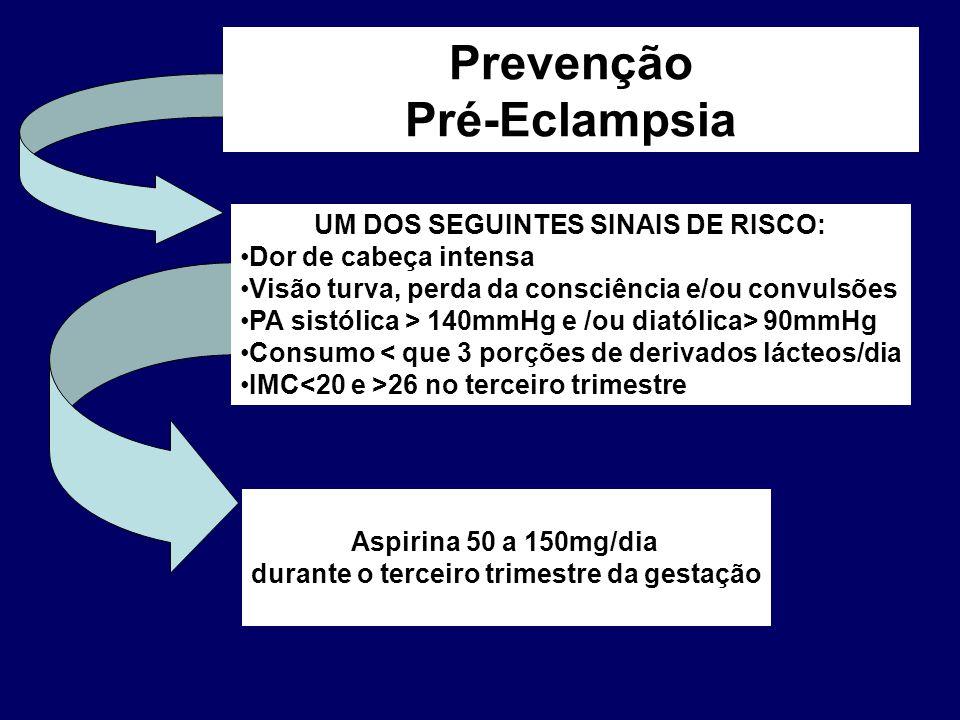 Aspirina 50 a 150mg/dia durante o terceiro trimestre da gestação Prevenção Pré-Eclampsia UM DOS SEGUINTES SINAIS DE RISCO: Dor de cabeça intensa Visão turva, perda da consciência e/ou convulsões PA sistólica > 140mmHg e /ou diatólica> 90mmHg Consumo < que 3 porções de derivados lácteos/dia IMC 26 no terceiro trimestre