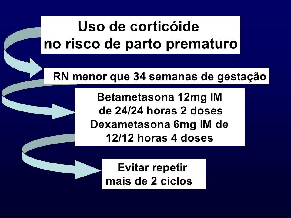 Evitar repetir mais de 2 ciclos Uso de corticóide no risco de parto prematuro RN menor que 34 semanas de gestação Betametasona 12mg IM de 24/24 horas 2 doses Dexametasona 6mg IM de 12/12 horas 4 doses