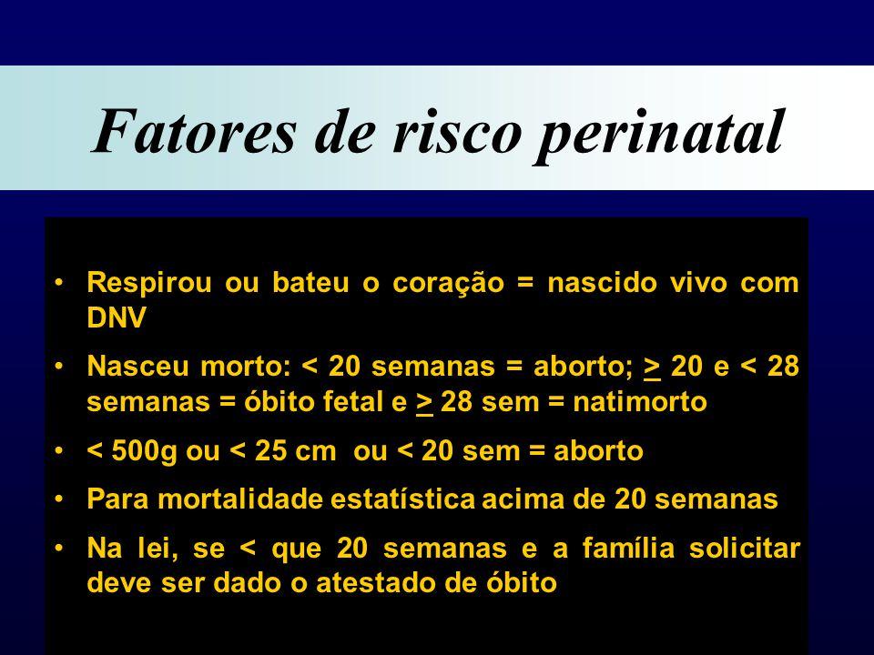 Respirou ou bateu o coração = nascido vivo com DNV Nasceu morto: 20 e 28 sem = natimorto < 500g ou < 25 cm ou < 20 sem = aborto Para mortalidade estatística acima de 20 semanas Na lei, se < que 20 semanas e a família solicitar deve ser dado o atestado de óbito Fatores de risco perinatal