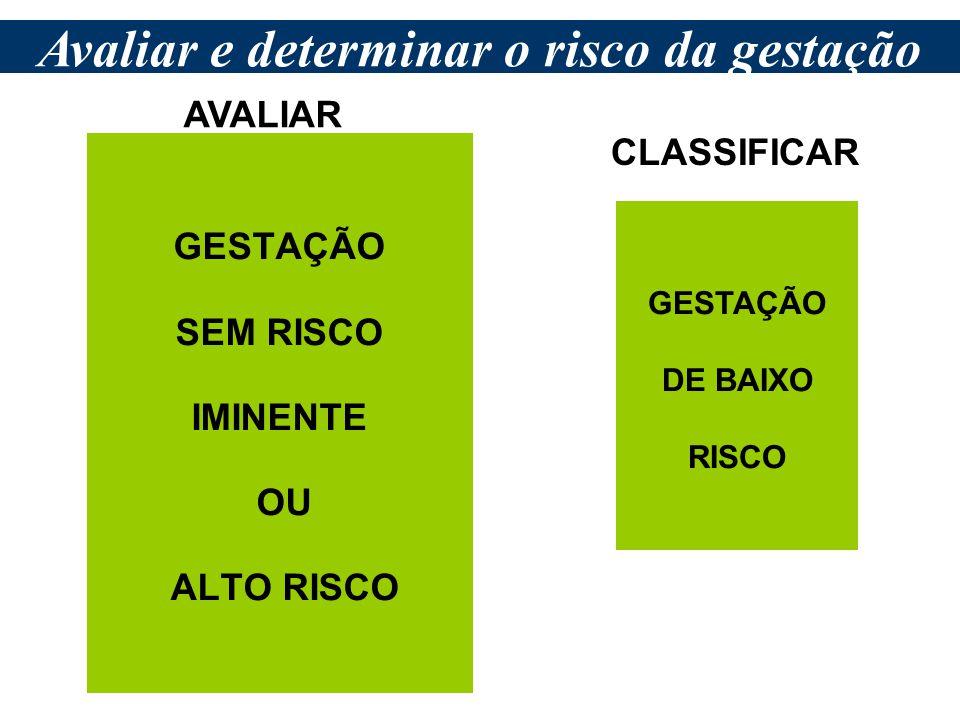 GESTAÇÃO SEM RISCO IMINENTE OU ALTO RISCO AVALIAR CLASSIFICAR GESTAÇÃO DE BAIXO RISCO Avaliar e determinar o risco da gestação